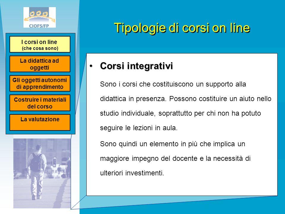 Tipologie di corsi on line Corsi integrativiCorsi integrativi Sono i corsi che costituiscono un supporto alla didattica in presenza. Possono costituir