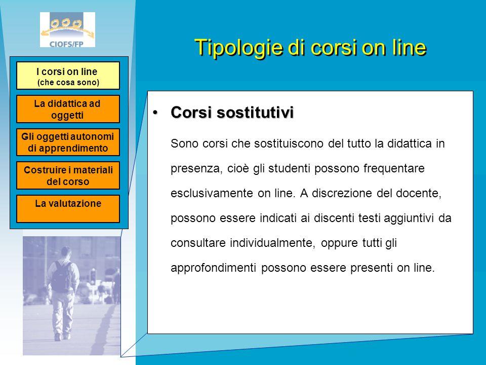Tipologie di corsi on line Corsi sostitutiviCorsi sostitutivi Sono corsi che sostituiscono del tutto la didattica in presenza, cioè gli studenti posso