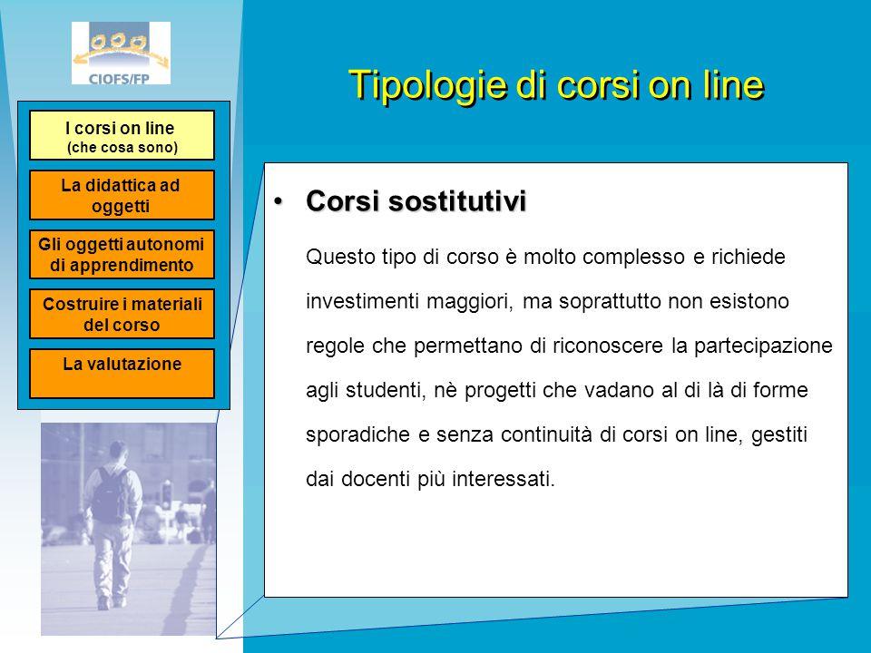 Tipologie di corsi on line Corsi sostitutiviCorsi sostitutivi Questo tipo di corso è molto complesso e richiede investimenti maggiori, ma soprattutto