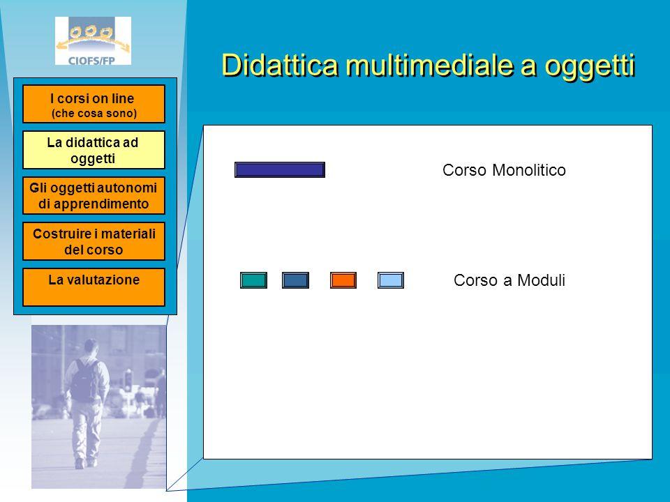 Didattica multimediale a oggetti La didattica ad oggetti I corsi on line (che cosa sono) Gli oggetti autonomi di apprendimento Costruire i materiali d