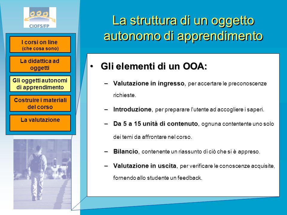 La struttura di un oggetto autonomo di apprendimento Gli elementi di un OOA:Gli elementi di un OOA: –Valutazione in ingresso –Valutazione in ingresso,