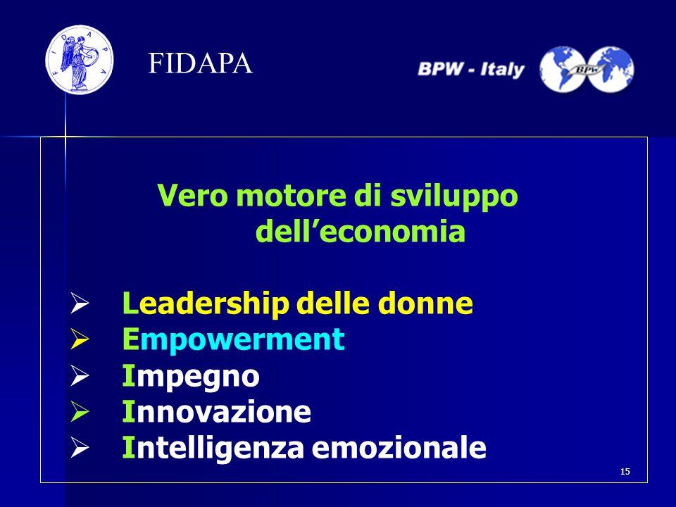FIDAPA Vero motore di sviluppo dell'economia  Leadership delle donne  Empowerment  Impegno  Innovazione  Intelligenza emozionale 15