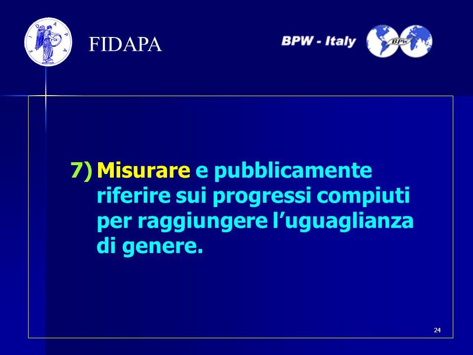 FIDAPA 7)Misurare e pubblicamente riferire sui progressi compiuti per raggiungere l'uguaglianza di genere. 24