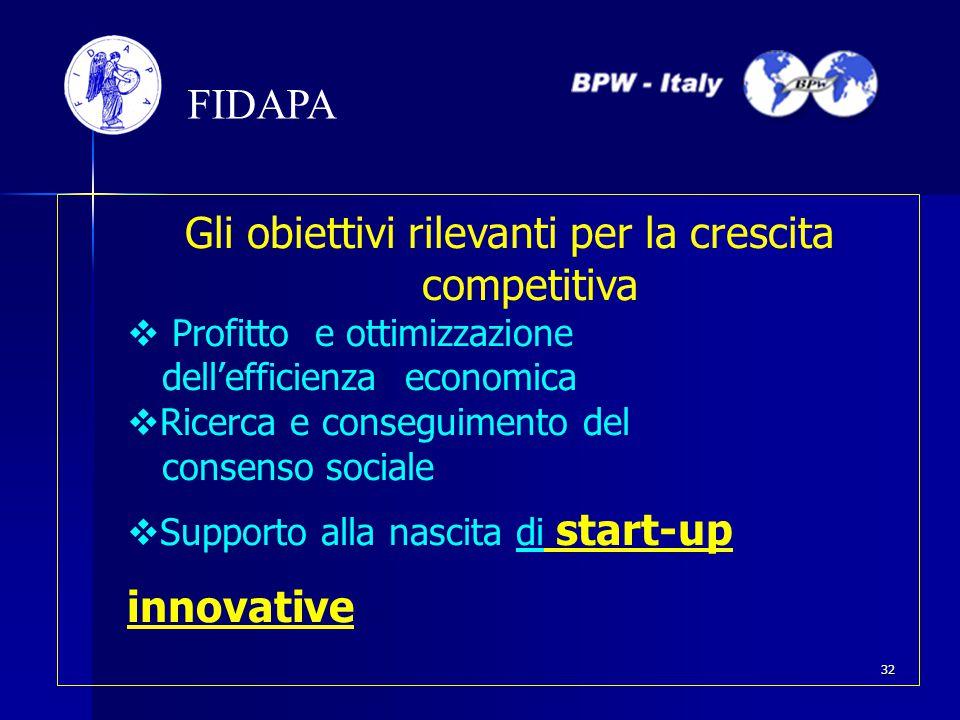 Gli obiettivi rilevanti per la crescita competitiva  Profitto e ottimizzazione dell'efficienza economica  Ricerca e conseguimento del consenso socia