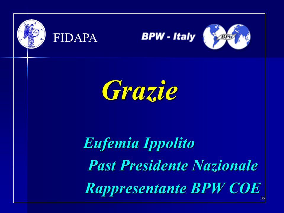 Grazie Eufemia Ippolito Past Presidente Nazionale Past Presidente Nazionale Rappresentante BPW COE Rappresentante BPW COE FIDAPA 35
