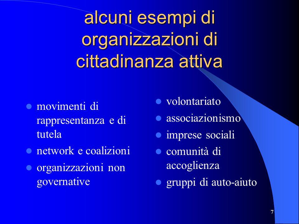 7 alcuni esempi di organizzazioni di cittadinanza attiva movimenti di rappresentanza e di tutela network e coalizioni organizzazioni non governative volontariato associazionismo imprese sociali comunità di accoglienza gruppi di auto-aiuto
