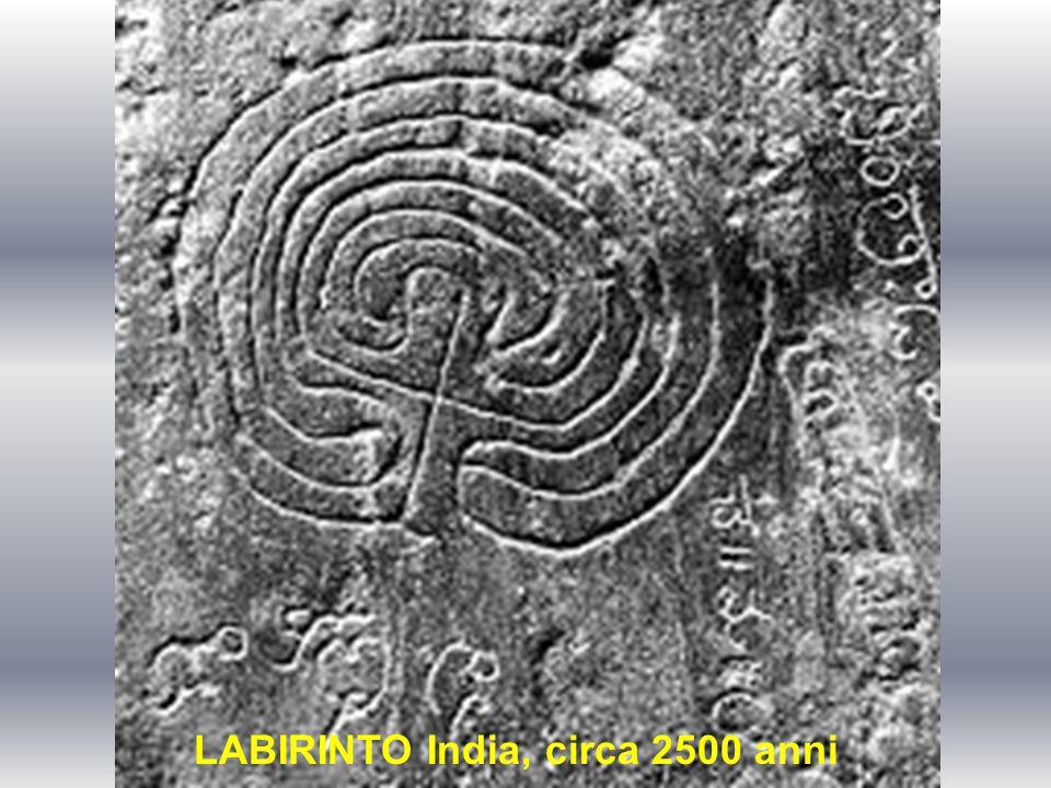 La Religiosità preistorica si identifica con la vita stessa dell'uomo, tutta vissuta e considerata come rito, come cioè, un atto sacro nel quale umano