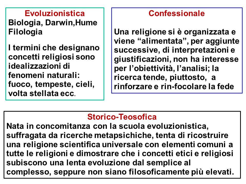 """""""Solo a partire dal 1800 si è iniziato ad indagare sull' origine delle religioni, e molte teorie sono state avanzate suffragate da documentazioni (via"""