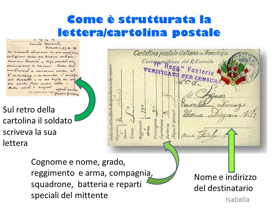 Come è strutturata la lettera/cartolina postale Nome e indirizzo del destinatario Cognome e nome, grado, reggimento e arma, compagnia, squadrone, batt