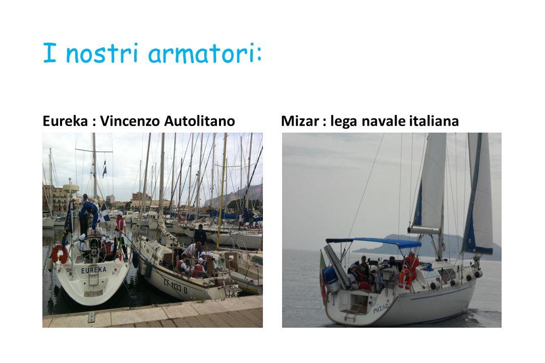 I nostri armatori: Eureka : Vincenzo AutolitanoMizar : lega navale italiana