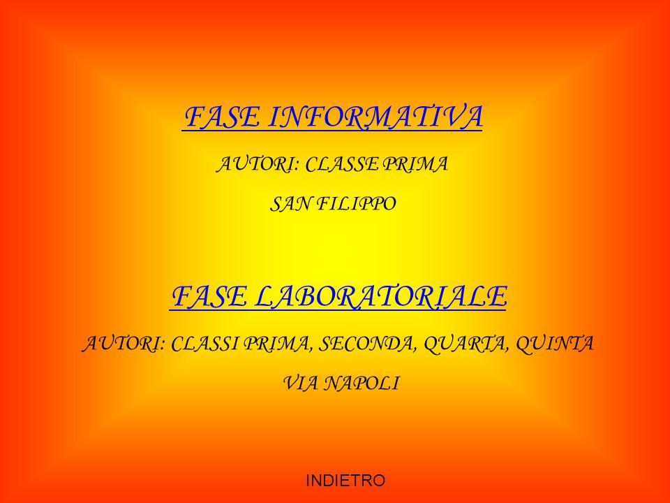 FASE INFORMATIVA AUTORI: CLASSE PRIMA SAN FILIPPO FASE LABORATORIALE AUTORI: CLASSI PRIMA, SECONDA, QUARTA, QUINTA VIA NAPOLI INDIETRO