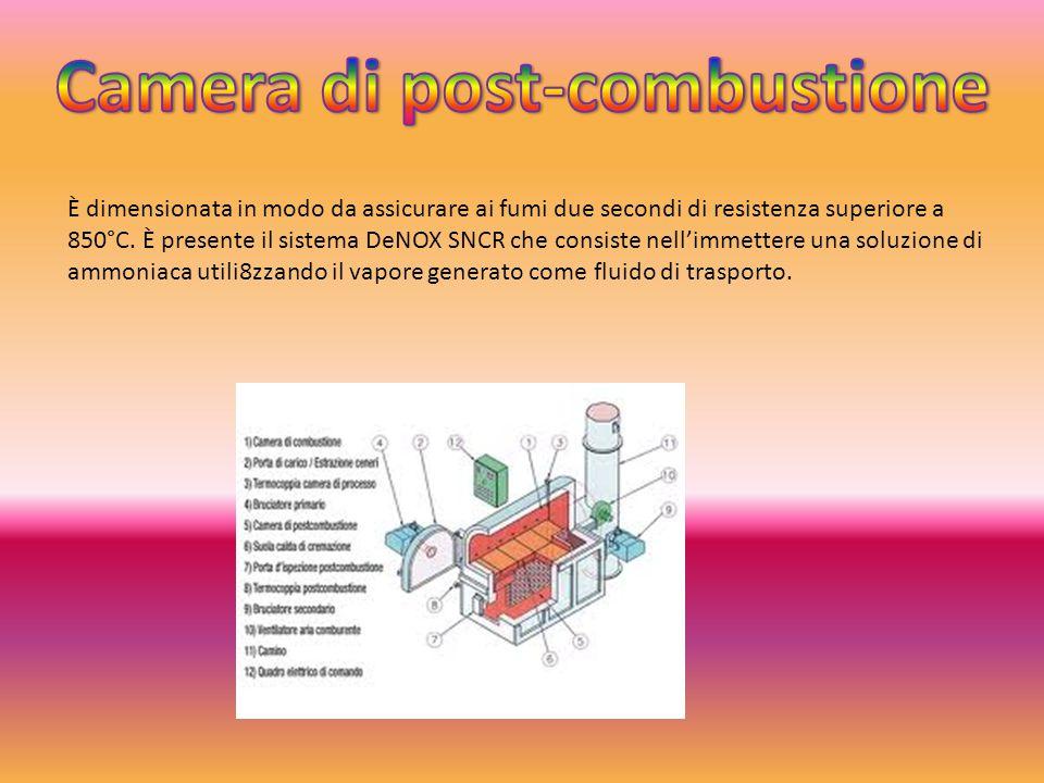 È dimensionata in modo da assicurare ai fumi due secondi di resistenza superiore a 850°C. È presente il sistema DeNOX SNCR che consiste nell'immettere