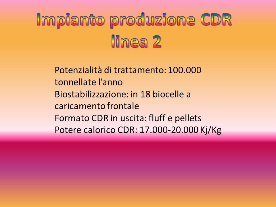 Potenzialità di trattamento: 100.000 tonnellate l'anno Biostabilizzazione: in 18 biocelle a caricamento frontale Formato CDR in uscita: fluff e pellet