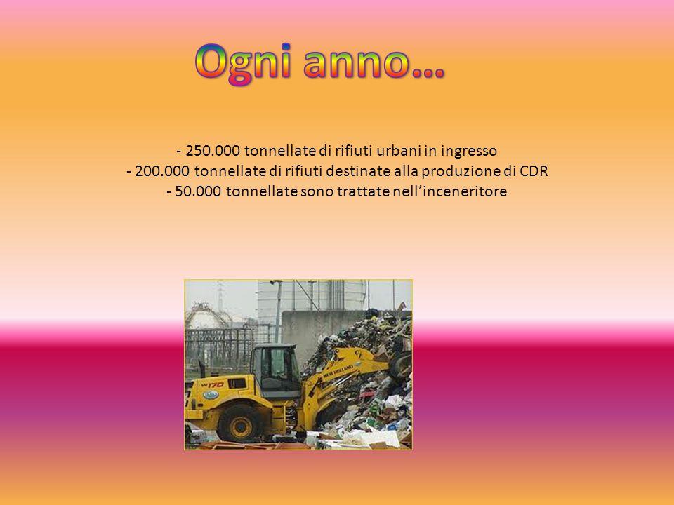 - 250.000 tonnellate di rifiuti urbani in ingresso - 200.000 tonnellate di rifiuti destinate alla produzione di CDR - 50.000 tonnellate sono trattate