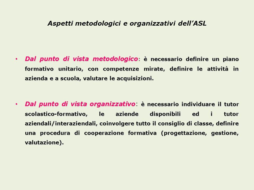 Aspetti metodologici e organizzativi dell'ASL Dal punto di vista metodologico : è necessario definire un piano formativo unitario, con competenze mirate, definire le attività in azienda e a scuola, valutare le acquisizioni.