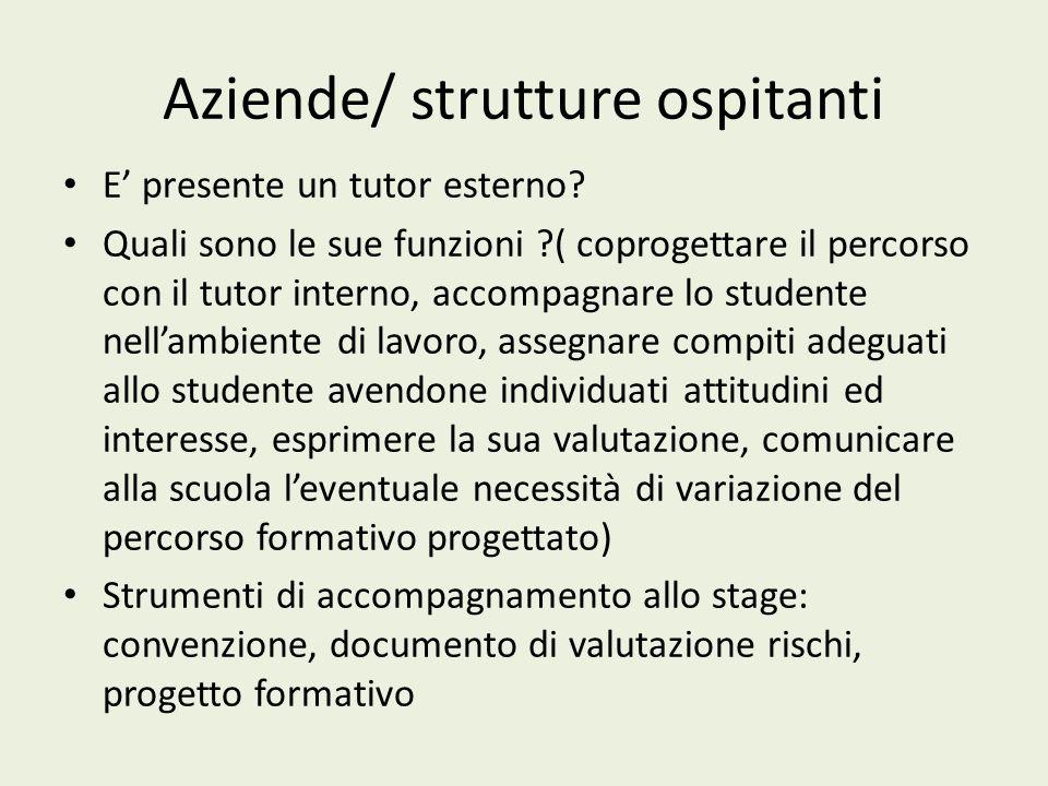 Aziende/ strutture ospitanti E' presente un tutor esterno.