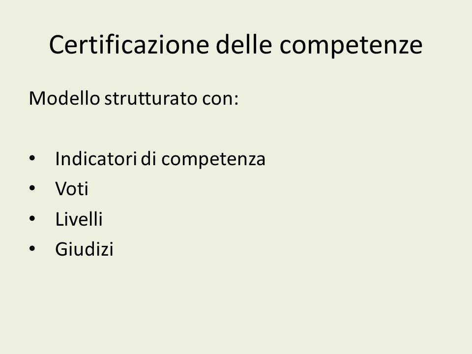 Certificazione delle competenze Modello strutturato con: Indicatori di competenza Voti Livelli Giudizi