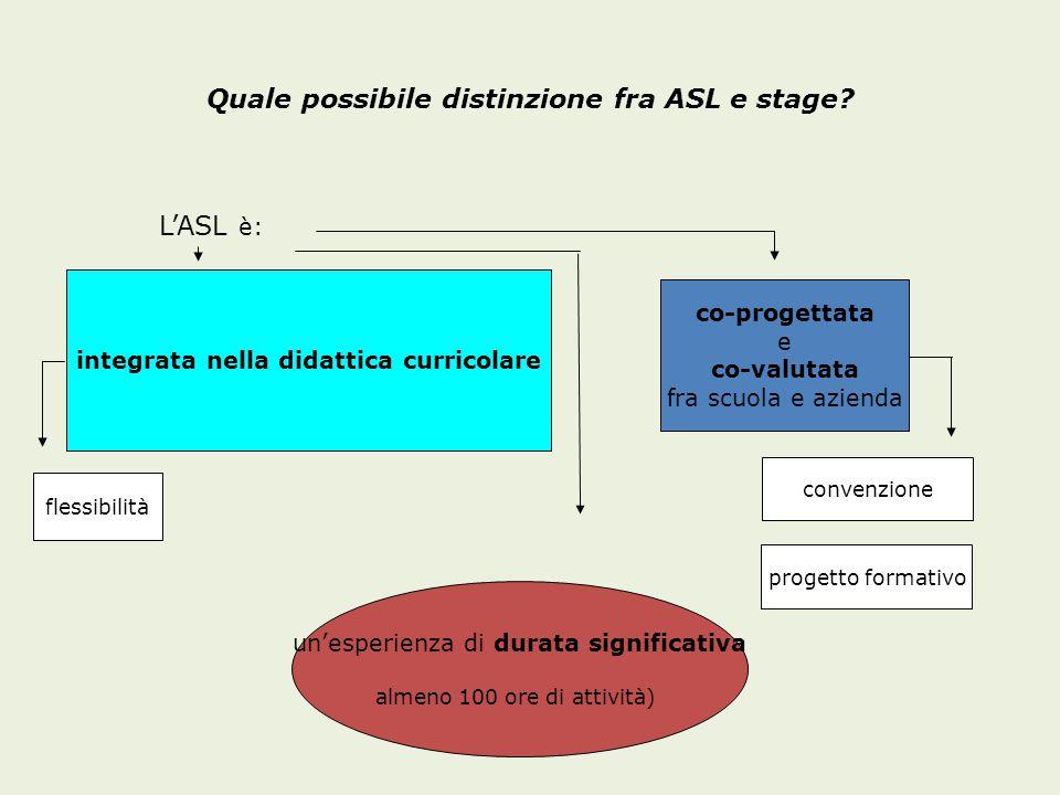 Quale possibile distinzione fra ASL e stage.