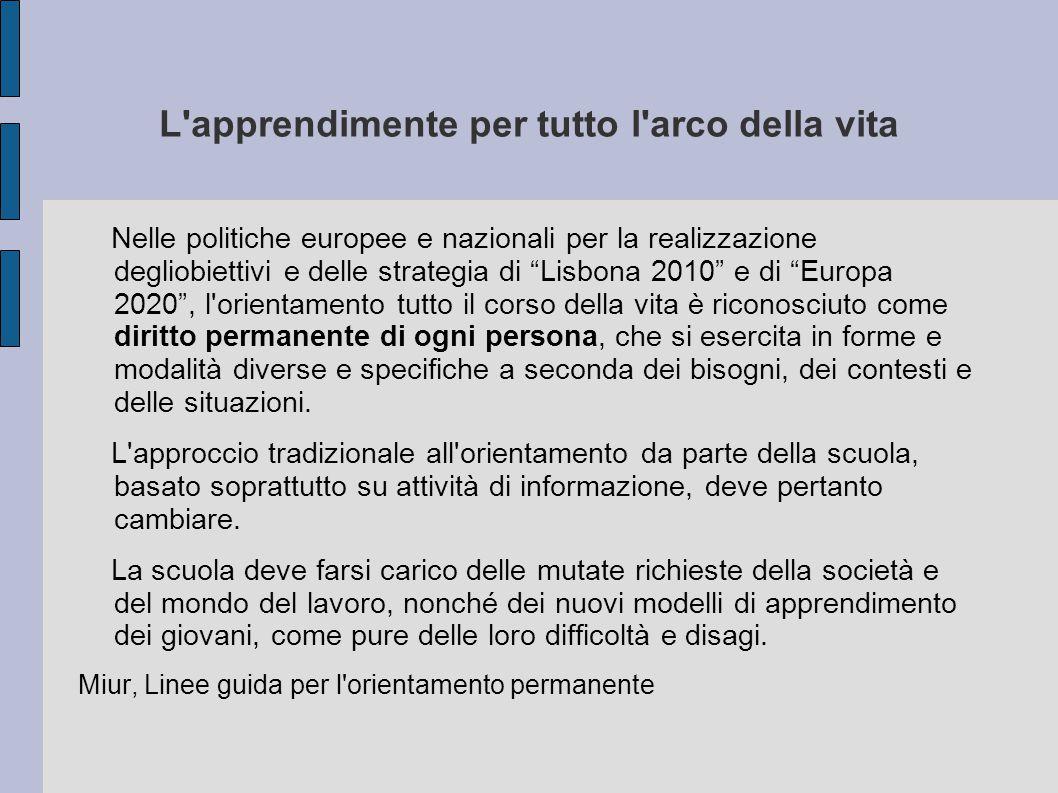 """L'apprendimente per tutto l'arco della vita Nelle politiche europee e nazionali per la realizzazione degliobiettivi e delle strategia di """"Lisbona 2010"""