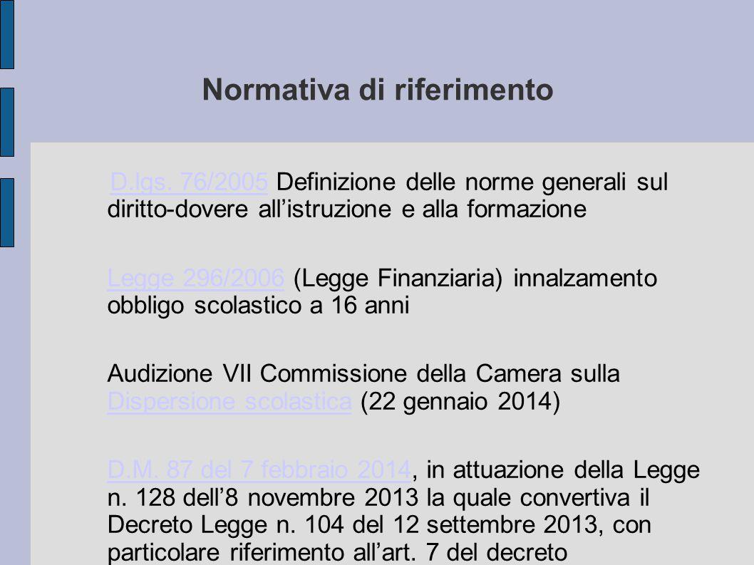 Normativa di riferimento D.lgs.