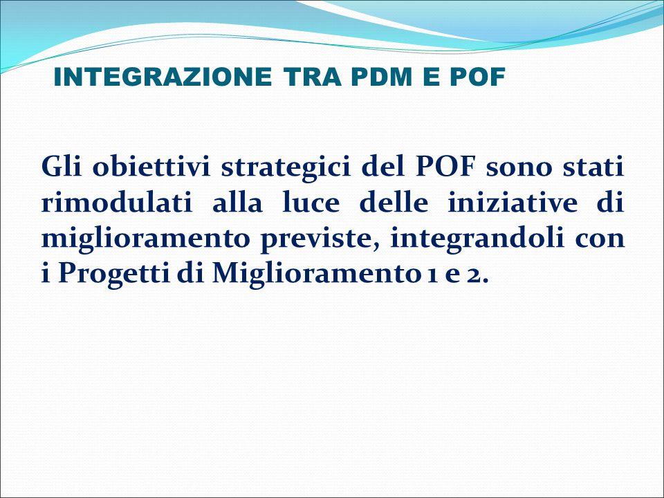 Gli obiettivi strategici del POF sono stati rimodulati alla luce delle iniziative di miglioramento previste, integrandoli con i Progetti di Migliorame