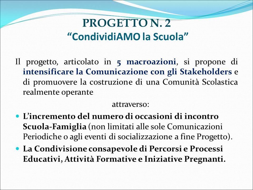"""PROGETTO N. 2 """"CondividiAMO la Scuola"""" Il progetto, articolato in 5 macroazioni, si propone di intensificare la Comunicazione con gli Stakeholders e d"""