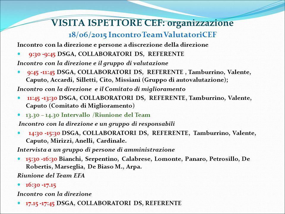 VISITA ISPETTORE CEF: organizzazione 18/06/2015 Incontro Team ValutatoriCEF Incontro con la direzione e persone a discrezione della direzione 9:30 -9: