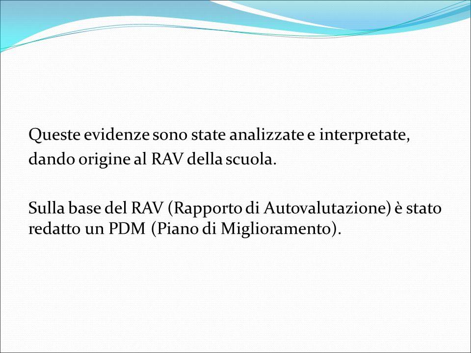 Queste evidenze sono state analizzate e interpretate, dando origine al RAV della scuola. Sulla base del RAV (Rapporto di Autovalutazione) è stato reda