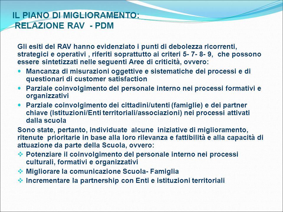 Gli obiettivi strategici del POF sono stati rimodulati alla luce delle iniziative di miglioramento previste, integrandoli con i Progetti di Miglioramento 1 e 2.