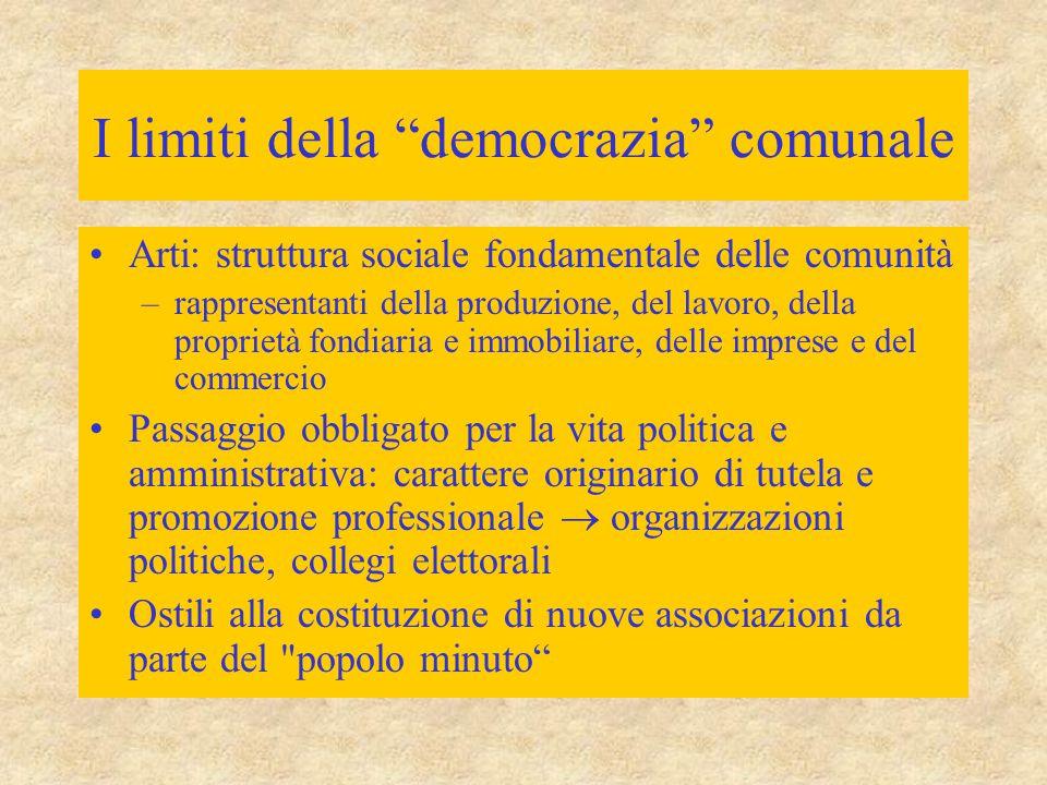 """I limiti della """"democrazia"""" comunale Comune: parzialmente democratico Partecipanti della vita politica del Comune: tutti gli appartenenti alle arti """"P"""