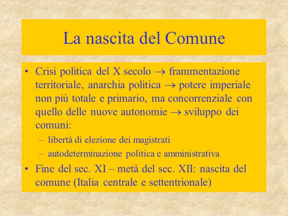 Comune medioevale – comune politico –modello della città-stato della Grecia classica –modello amministrativo romano –modello amministrativo contempora