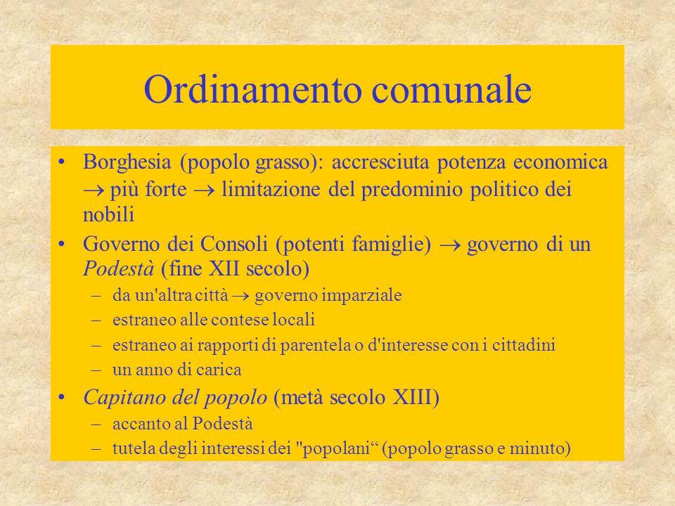 """Ordinamento comunale """"I Lombardi sono tanto affezionati alle loro libertà che preferiscono essere governati da Consoli che non da Principi. E perché n"""