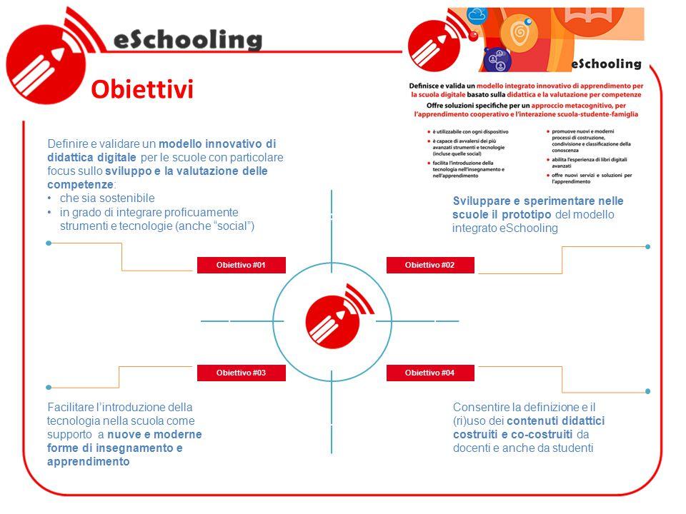 Obiettivi Definire e validare un modello innovativo di didattica digitale per le scuole con particolare focus sullo sviluppo e la valutazione delle competenze: che sia sostenibile in grado di integrare proficuamente strumenti e tecnologie (anche social ) Facilitare l'introduzione della tecnologia nella scuola come supporto a nuove e moderne forme di insegnamento e apprendimento Sviluppare e sperimentare nelle scuole il prototipo del modello integrato eSchooling Consentire la definizione e il (ri)uso dei contenuti didattici costruiti e co-costruiti da docenti e anche da studenti e Obiettivo #01Obiettivo #02 Obiettivo #03Obiettivo #04