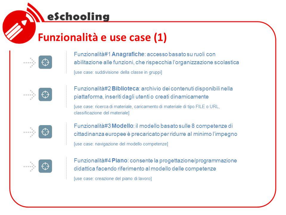 Funzionalità e use case (1) Funzionalità#1 Anagrafiche: accesso basato su ruoli con abilitazione alle funzioni, che rispecchia l'organizzazione scolas
