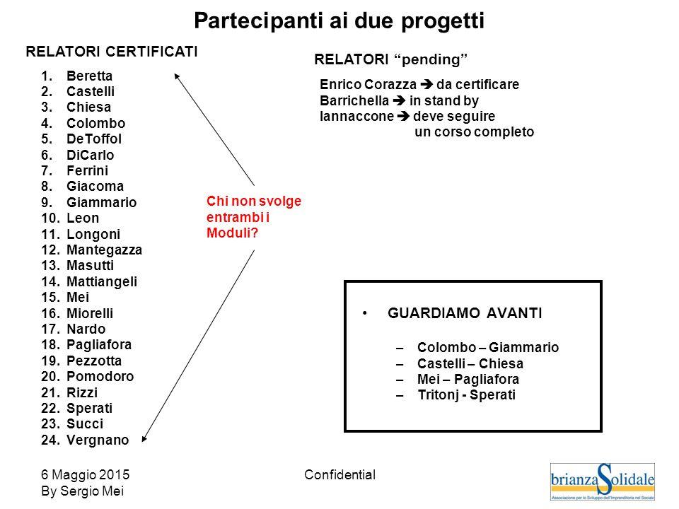 6 Maggio 2015 By Sergio Mei Confidential Partecipanti ai due progetti 1.Beretta 2.Castelli 3.Chiesa 4.Colombo 5.DeToffol 6.DiCarlo 7.Ferrini 8.Giacoma