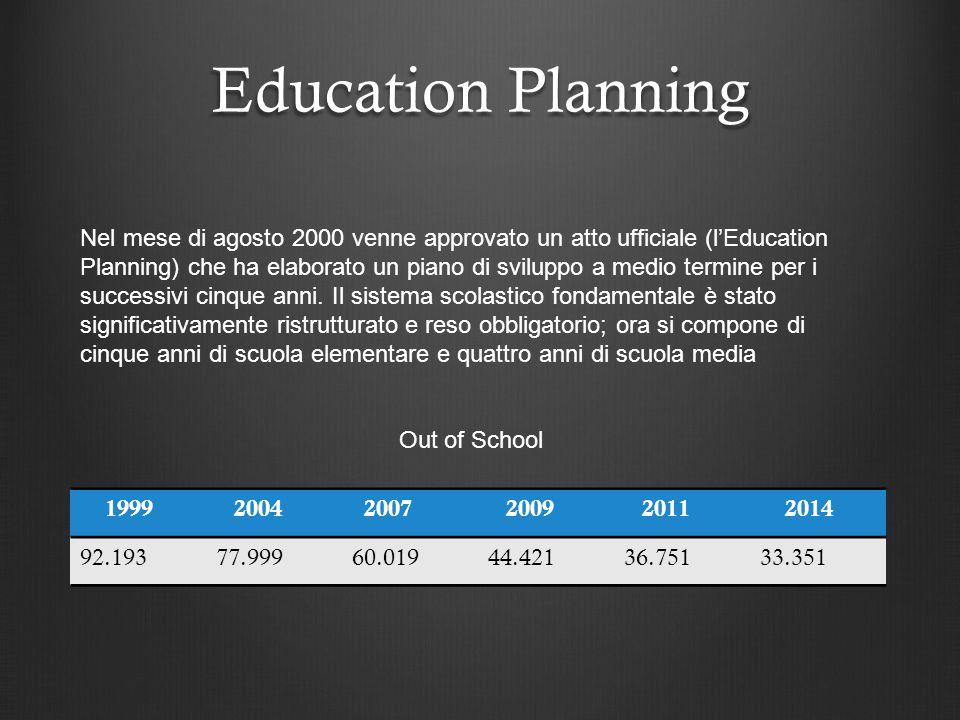 Education Planning 1999 2004 2007 2009 2011 2014 92.19377.99960.01944.42136.75133.351 Nel mese di agosto 2000 venne approvato un atto ufficiale (l'Education Planning) che ha elaborato un piano di sviluppo a medio termine per i successivi cinque anni.
