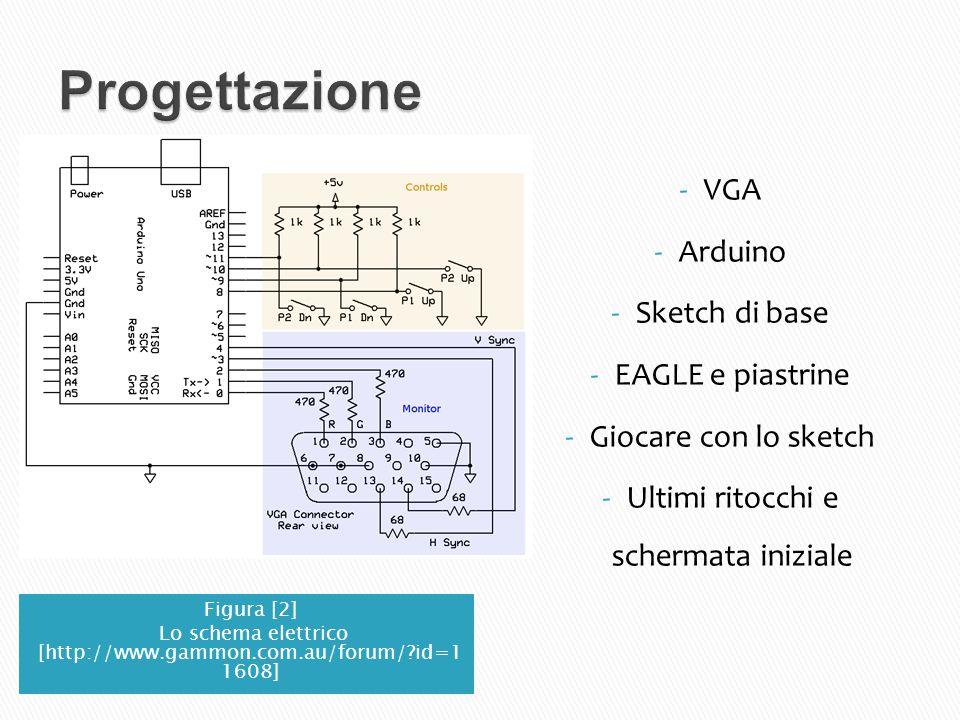 Figura [2] Lo schema elettrico [http://www.gammon.com.au/forum/?id=1 1608] -VGA -Arduino -Sketch di base -EAGLE e piastrine -Giocare con lo sketch -Ul