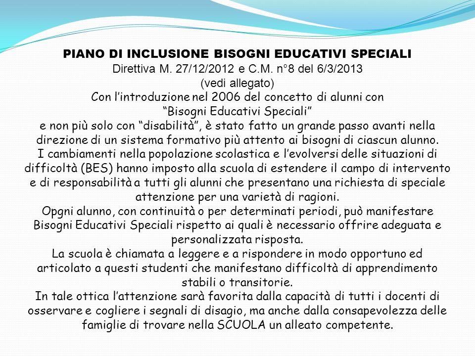 PIANO DI INCLUSIONE BISOGNI EDUCATIVI SPECIALI Direttiva M.