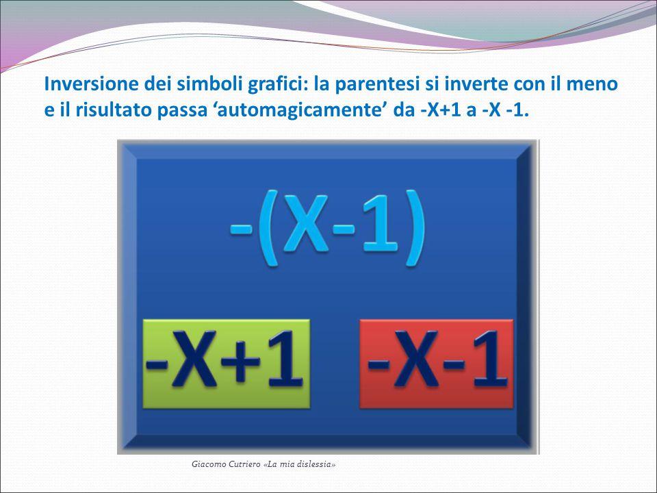 Inversione dei simboli grafici: la parentesi si inverte con il meno e il risultato passa 'automagicamente' da -X+1 a -X -1. Giacomo Cutriero «La mia d