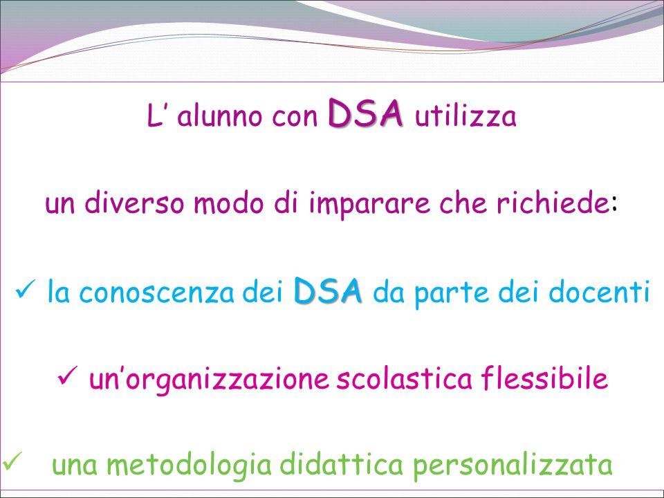 DSA L' alunno con DSA utilizza un diverso modo di imparare che richiede: DSA la conoscenza dei DSA da parte dei docenti un'organizzazione scolastica f