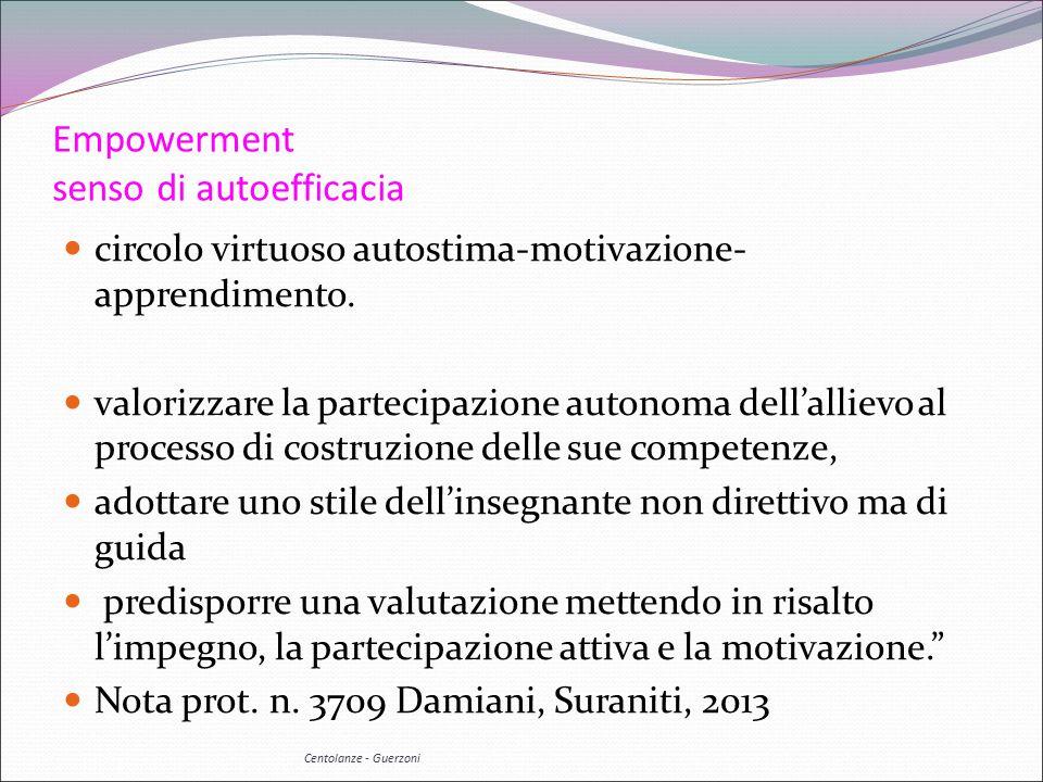 Empowerment senso di autoefficacia circolo virtuoso autostima-motivazione- apprendimento. valorizzare la partecipazione autonoma dell'allievo al proce