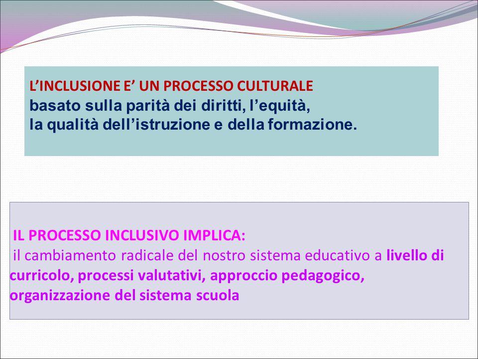 IL PROCESSO INCLUSIVO IMPLICA: il cambiamento radicale del nostro sistema educativo a livello di curricolo, processi valutativi, approccio pedagogico,