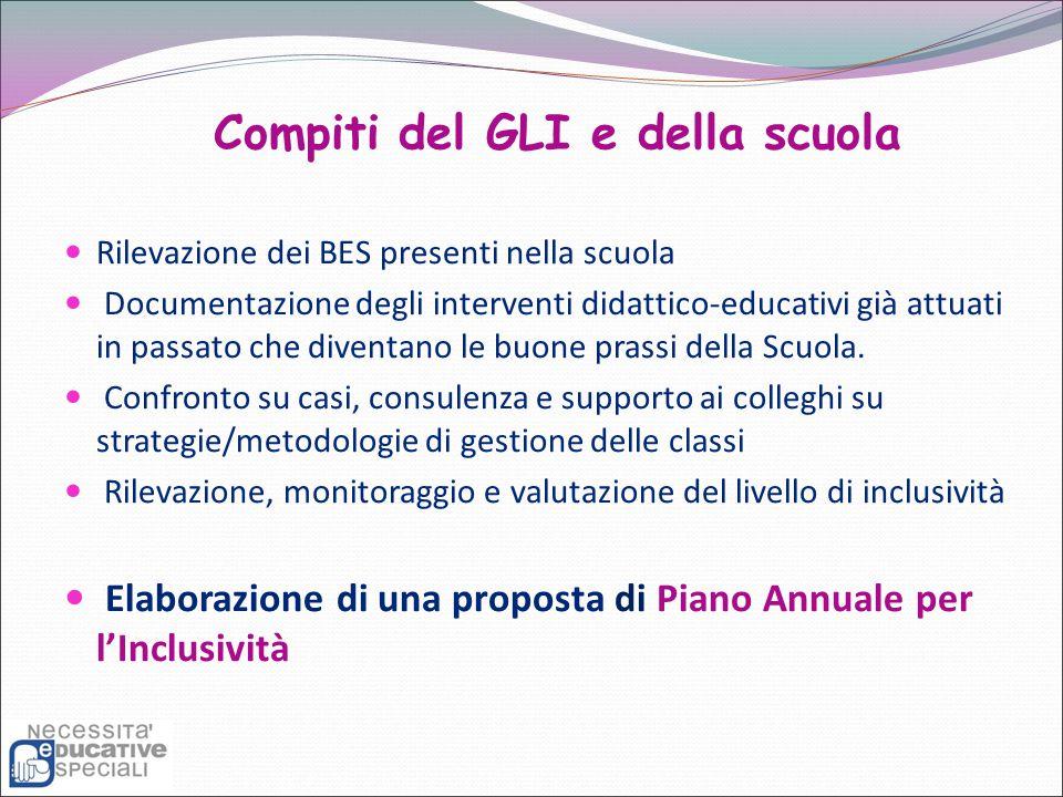 Compiti del GLI e della scuola Rilevazione dei BES presenti nella scuola Documentazione degli interventi didattico-educativi già attuati in passato ch