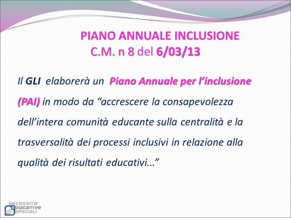 C.M. n 86/03/13 PIANO ANNUALE INCLUSIONE C.M. n 8 del 6/03/13 Piano Annuale per l'inclusione (PAI) Il GLI elaborerà un Piano Annuale per l'inclusione