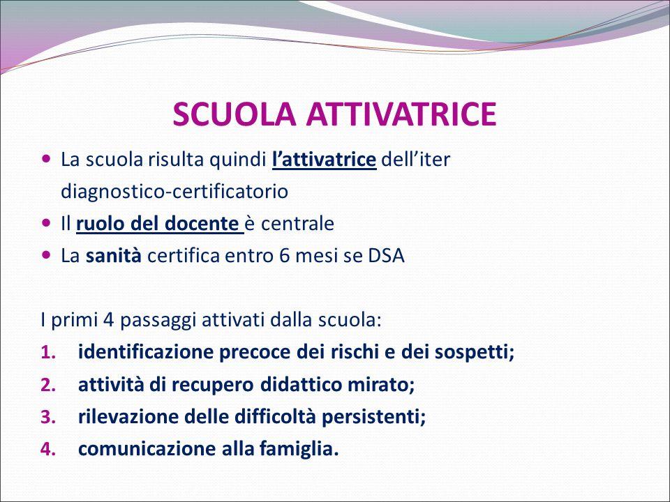 SCUOLA ATTIVATRICE La scuola risulta quindi l'attivatrice dell'iter diagnostico-certificatorio Il ruolo del docente è centrale La sanità certifica ent