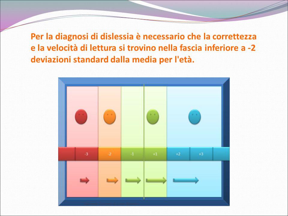 Per la diagnosi di dislessia è necessario che la correttezza e la velocità di lettura si trovino nella fascia inferiore a -2 deviazioni standard dalla