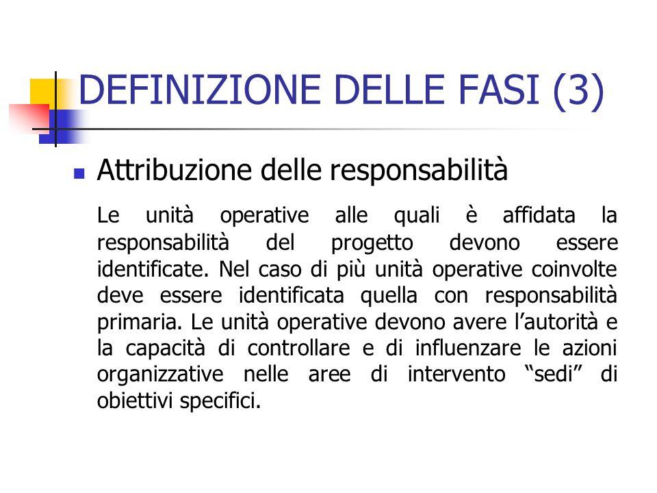 DEFINIZIONE DELLE FASI (3) Attribuzione delle responsabilità Le unità operative alle quali è affidata la responsabilità del progetto devono essere ide