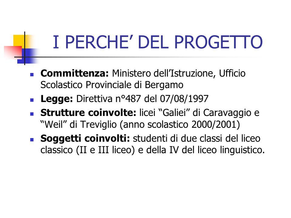 I PERCHE' DEL PROGETTO Committenza: Ministero dell'Istruzione, Ufficio Scolastico Provinciale di Bergamo Legge: Direttiva n°487 del 07/08/1997 Struttu