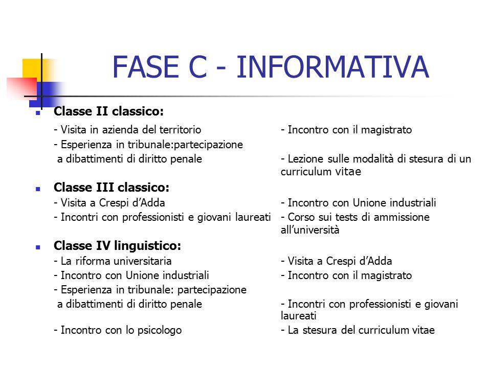 FASE C - INFORMATIVA Classe II classico: - Visita in azienda del territorio- Incontro con il magistrato - Esperienza in tribunale:partecipazione a dib