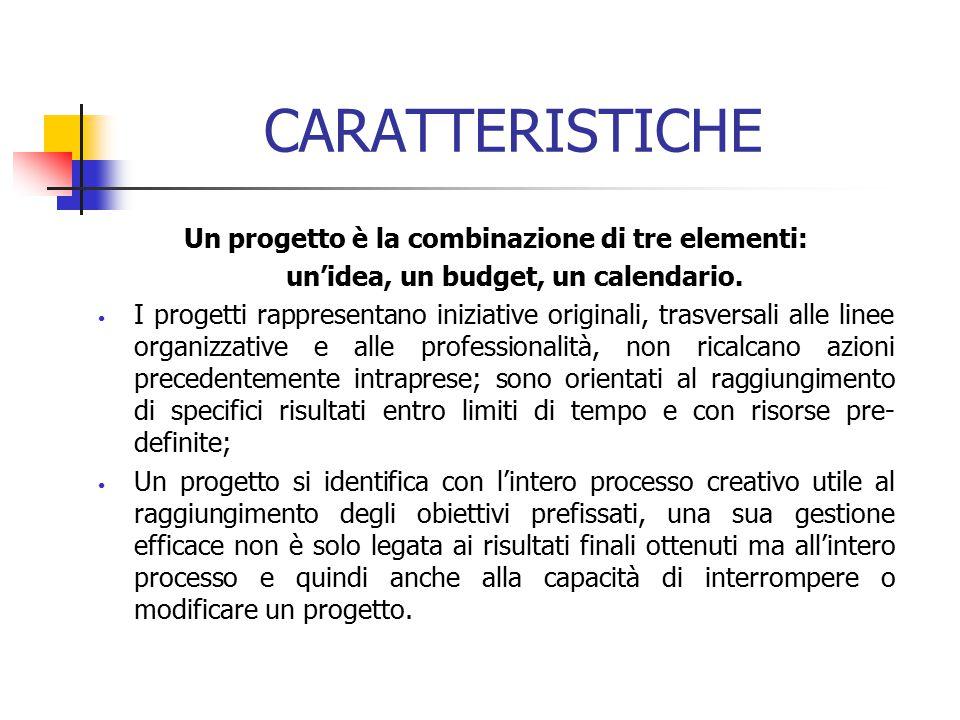 CARATTERISTICHE Un progetto è la combinazione di tre elementi: un'idea, un budget, un calendario. I progetti rappresentano iniziative originali, trasv